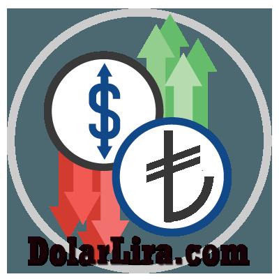 Dolar Lira Döviz Kuru, Canlı Dolar TL Euro Sterlin Fiyatları
